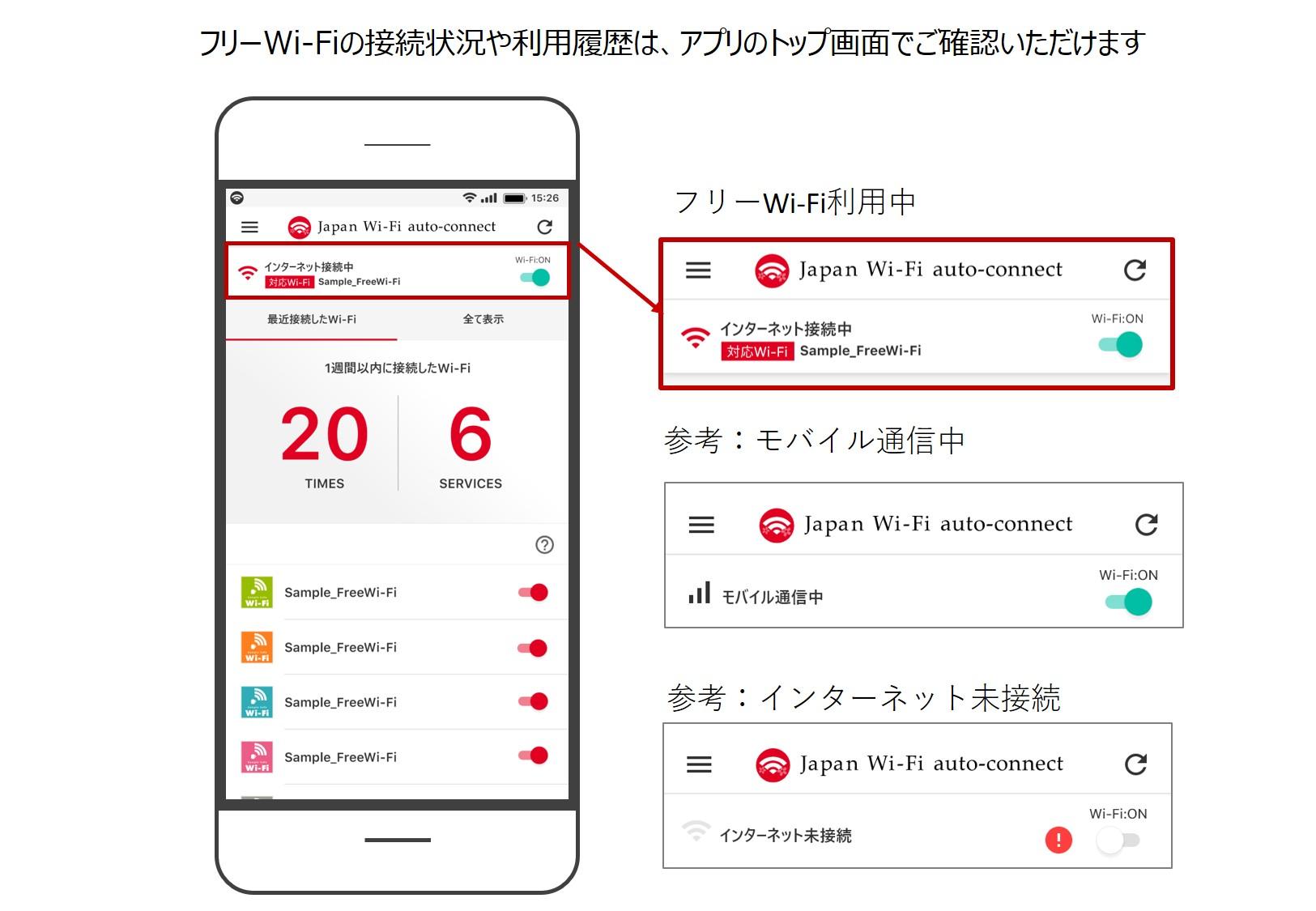 フリーWi-Fiの接続状況や利用履歴は、アプリのトップ画面でご確認いただけます(図3)