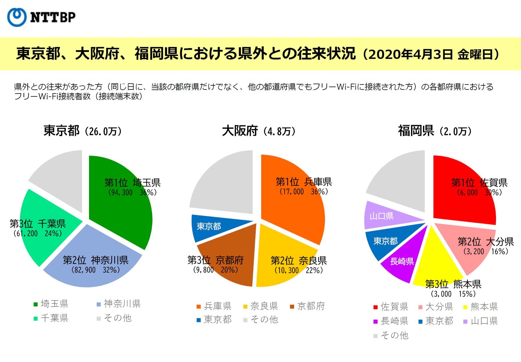 兵庫 県 コロナ ウイルス 感染 者 数