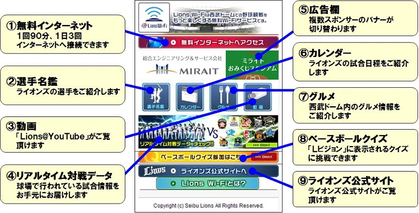 Lions Wi-Fi