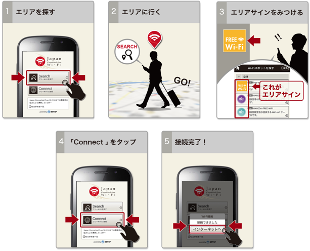 Japan Connected-free Wi-Fi how to use