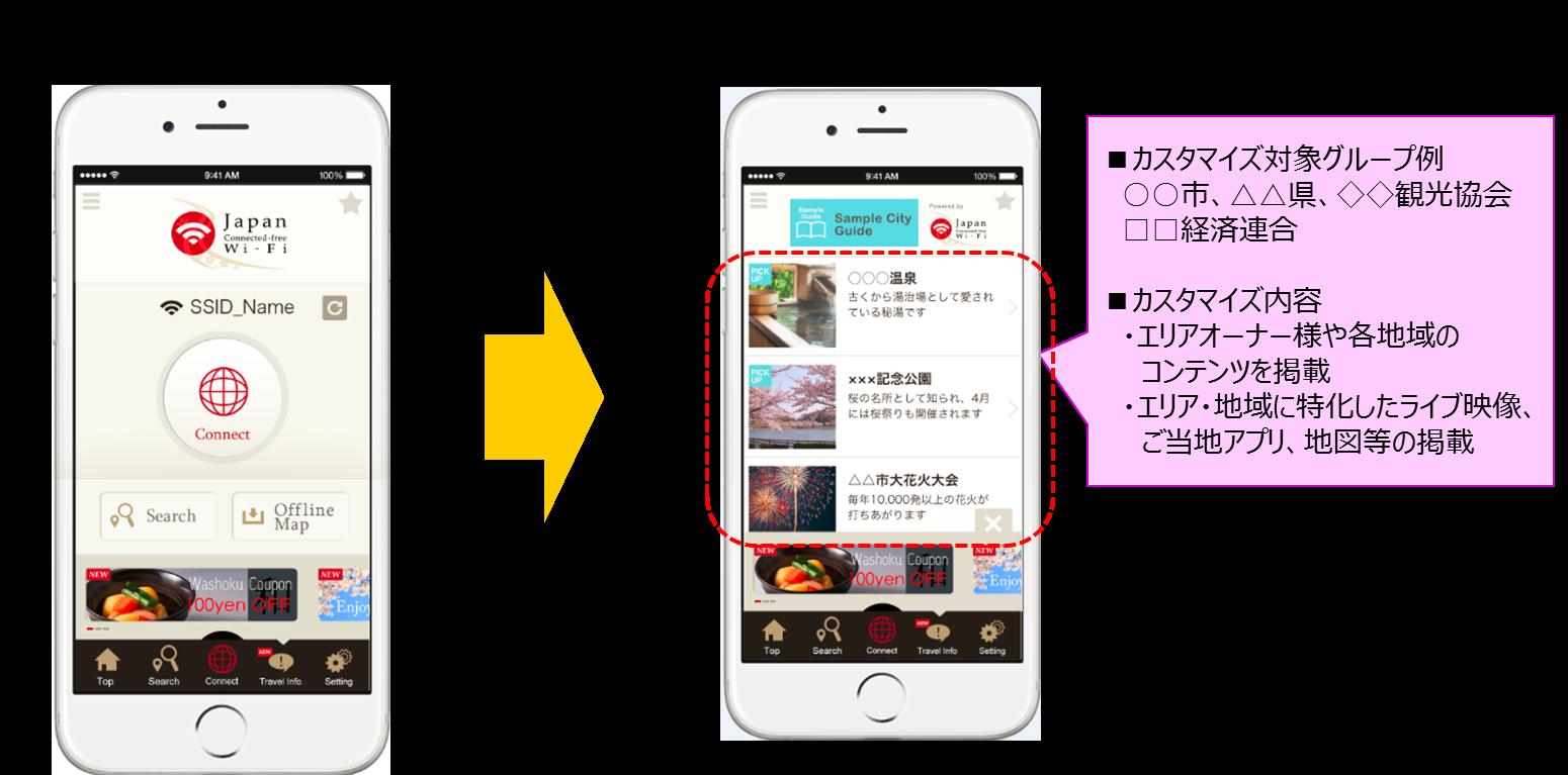 「カスタマイズJapan Wi-Fi」イメージ